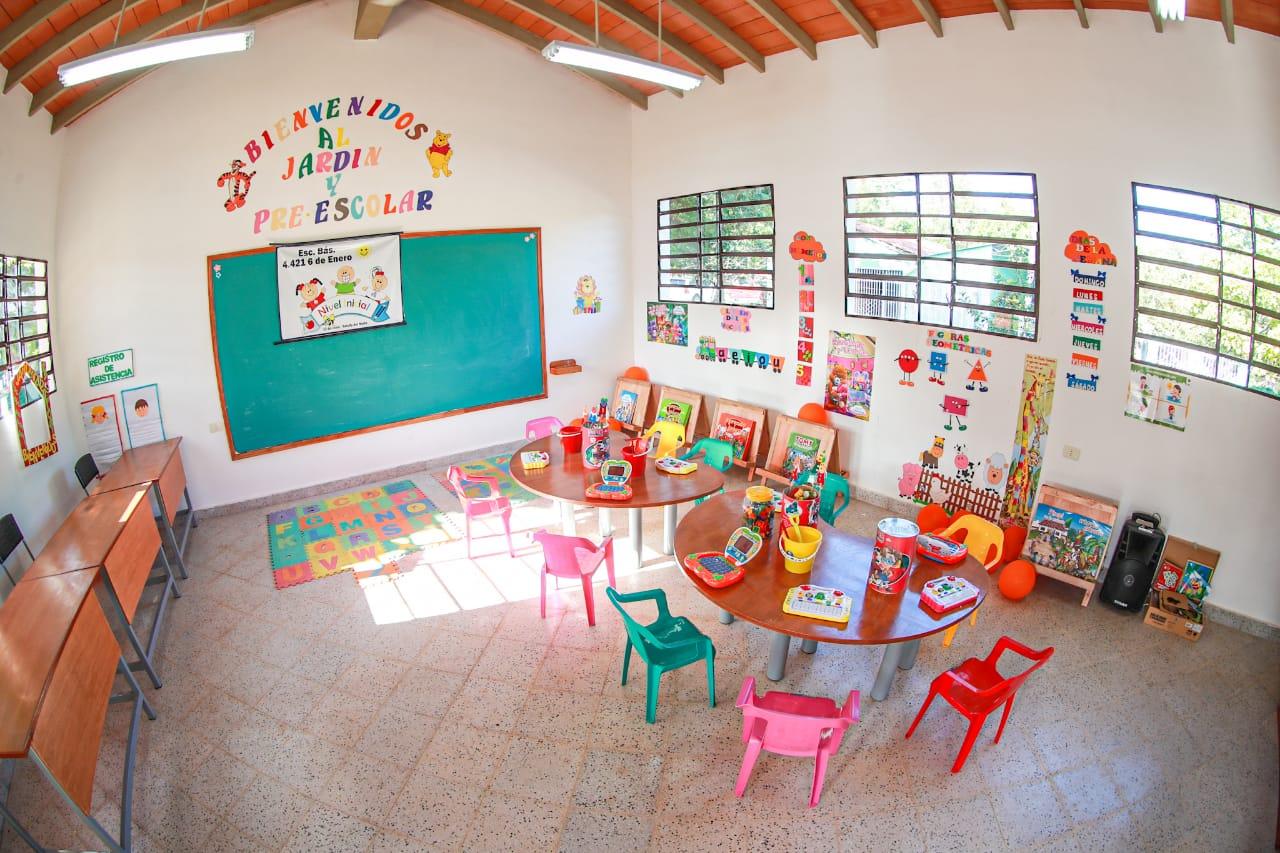 guarderias aulas salas de clase vacias educacion
